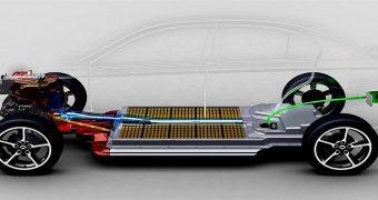 Elektrikli araç bataryası