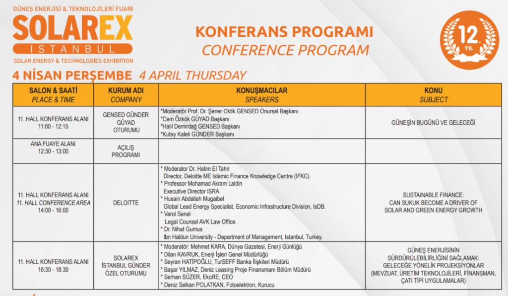 solarex istanbul 2019 seminer programı