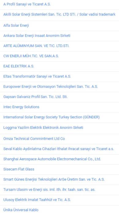 ıntersolar europe katılımcı listesi