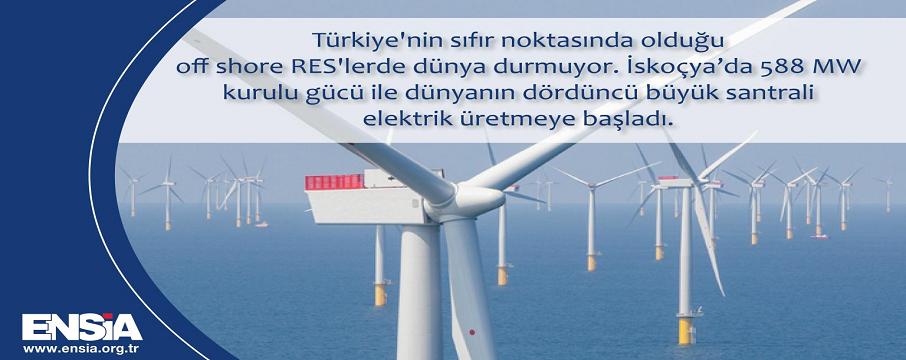 Enerji Sanayicileri ve İş Adamları Derneği (ENİSA)